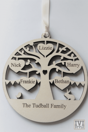 glob personalizat familia noastra